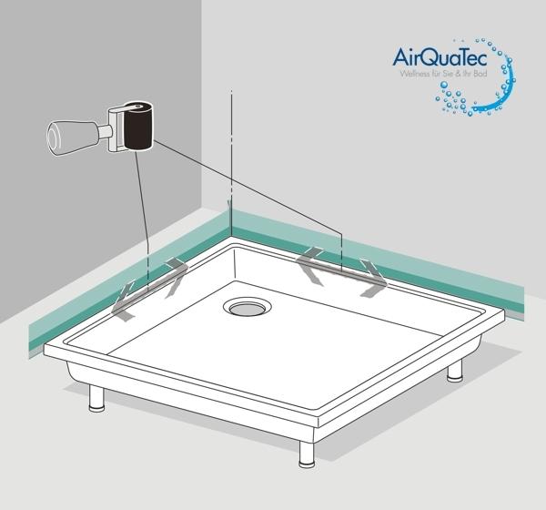 flache badewanne 170x70cm niedriger einstieg einfaches einsteigen. Black Bedroom Furniture Sets. Home Design Ideas