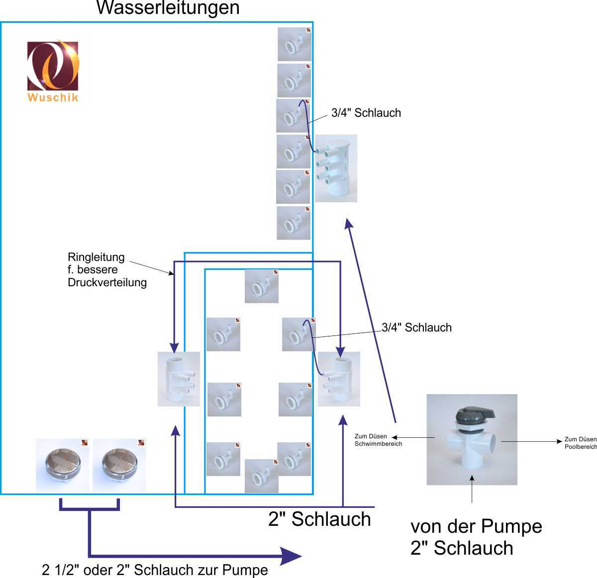 Fein Schaltplan Der Pumpe Für Schwimmbecken Zeitgenössisch - Der ...