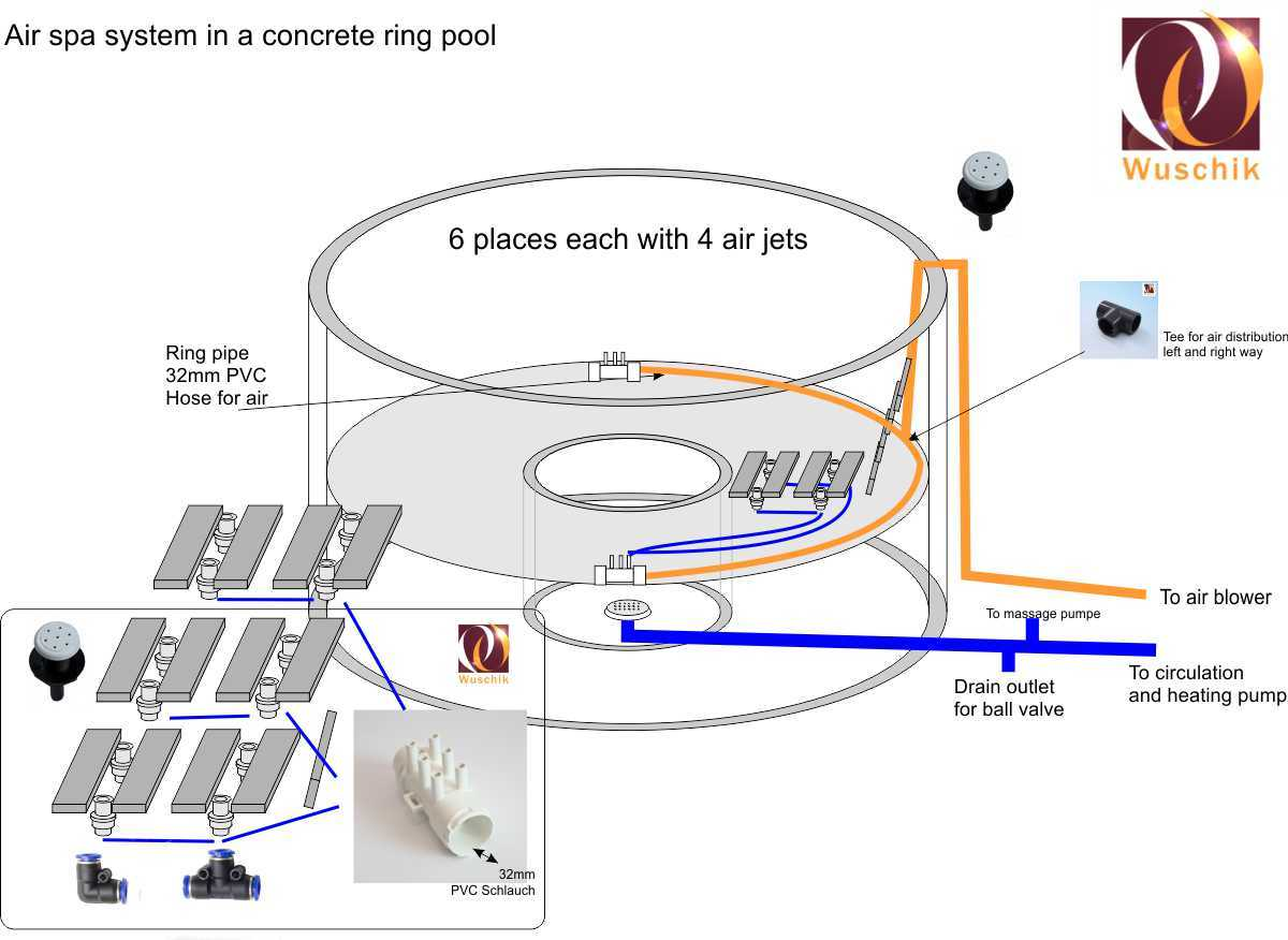 Customized Hot Tub Kit Concrete 24 Air 24 Water Jets